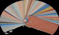 Щори | Вертикални, хоризонтални, текстилни, алуминиеви. Достъпни цени, магазини за щори София - щори за дома